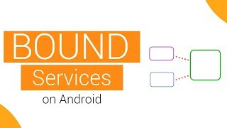Bound Services on Android