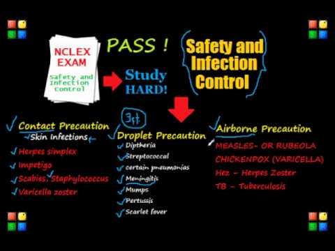 NCLEX Review on Safety and Infection Control