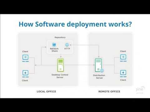 Desktop Central Free Training Software Deployment