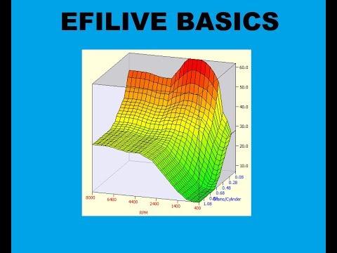 EFILive Read And Flash Basics - EFI Live Ep. 1