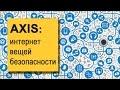 AXIS: интернет вещей безопасности
