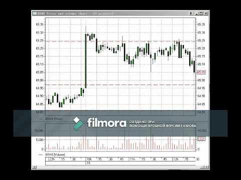 Brent oil Startegy for February 19-28, 2018
