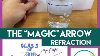 The magic arrow!