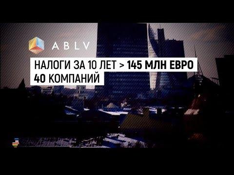Как пал банк ABLV