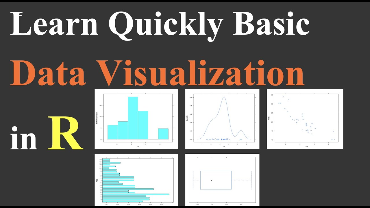 Learn quickly data visualization in R | Generate graphs easily in R