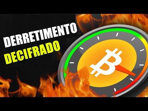 Bitcoin Derretendo! Motivo Da Queda DECIFRADO!