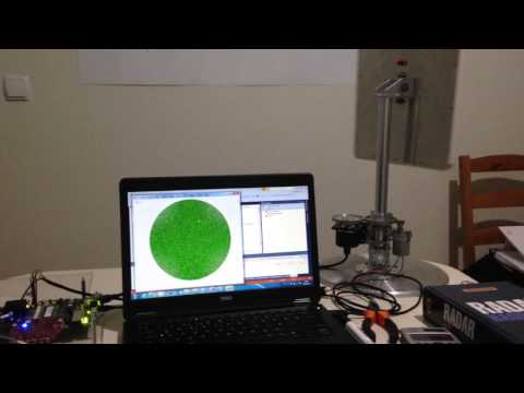 PPI Scope and Rotating Antenna