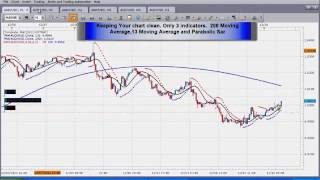 Simple Forex Trading Strategy For Take Profit 1 Hour