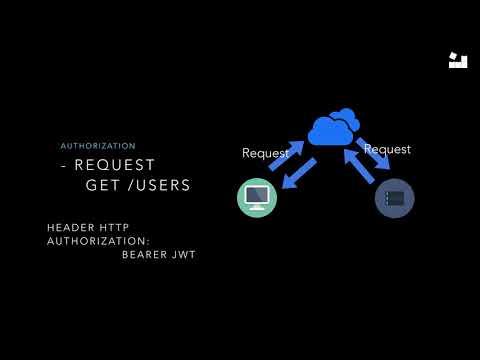 Vídeo no Youtube: Como usar o JWT? #jwt #jose