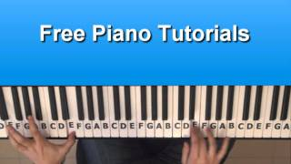 How To Play Angry Birds theme song On Piano Tutorial