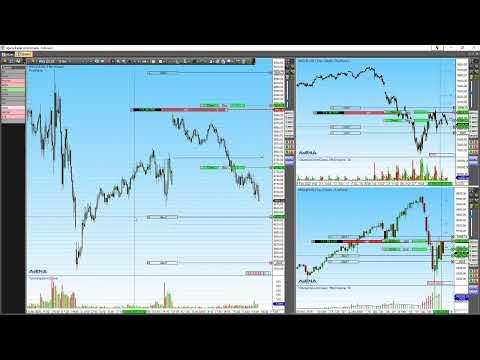 🔴 Live Trade Dax und Co 05.03.2020