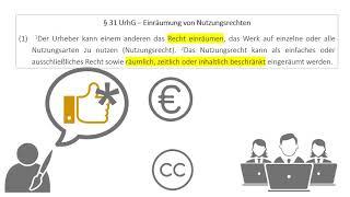 Urheberrecht in der Lehre nach dem UrhWissG (2018)