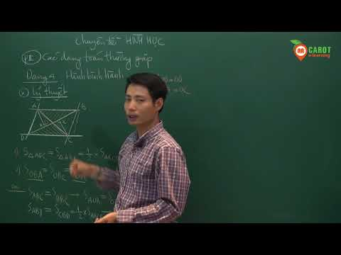 Toán 5 - Các dạng toán về hình bình hành