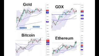 Gold, miners, bitcoin, ethereum, 3 June 2020