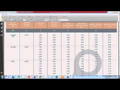 Staad_004 : Install Custom Table การเพิ่มตารางเหล็กไทยใน