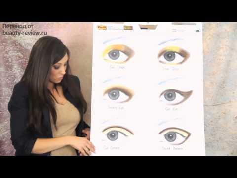 Как профессионально наносить тени для глаз (перевод)