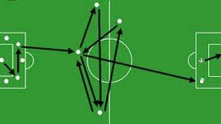 TUTO: Les mécanismes d'une tactique pour les novices sur Football Manager 2015 Thumbnail