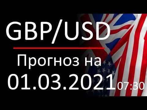 Прогноз форекс 01.03.2021, 07:30, курс доллара Gbpusd. Forex. Трейдинг с нуля для новичков.