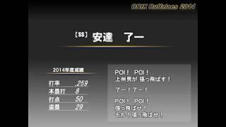 2014年度チーム成績 80勝62敗2分(.563) 2位.