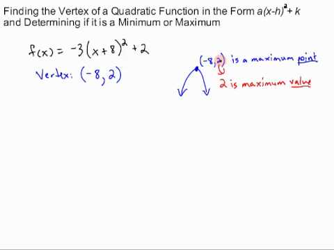 Find Parabola Vertex And Maximum Or Minimum From Standard Form Youtube
