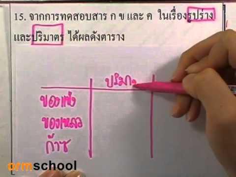 ข้อสอบเข้าม.1 : วิทยาศาสตร์ ตอน15