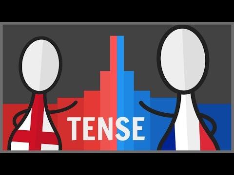 Tense : English Has No Future