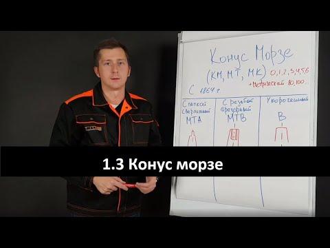 1.2 Конус Морзе