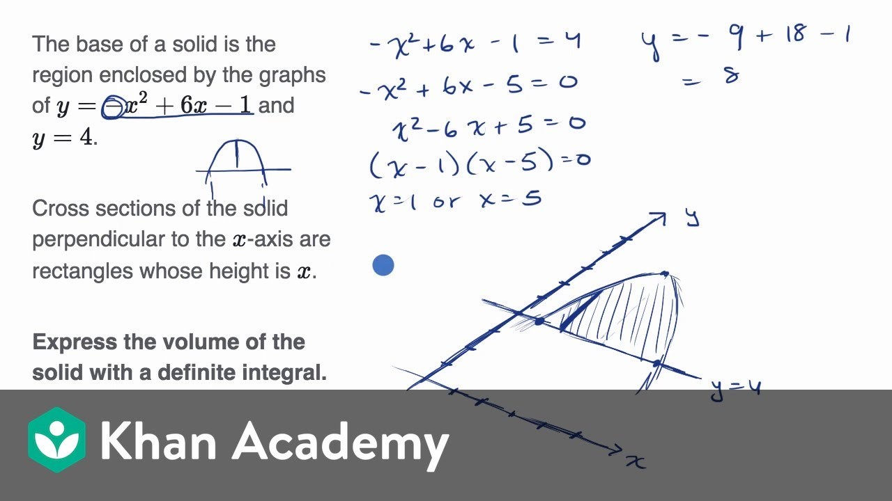 hight resolution of volume with cross sections squares and rectangles no graph video khan academy
