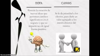 DOFA CANVAS