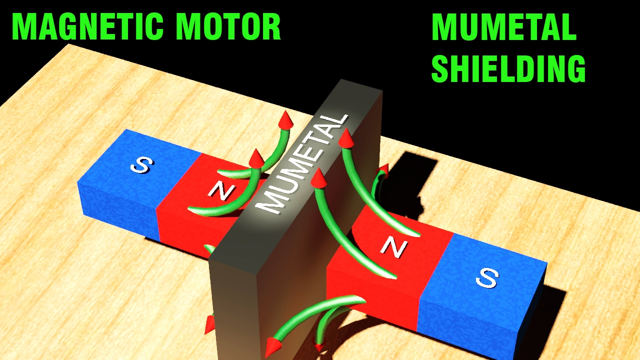Magnetic Motor Shielding With Mumetal Youtube