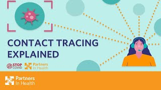 COVID-19 Contact Tracing Explained