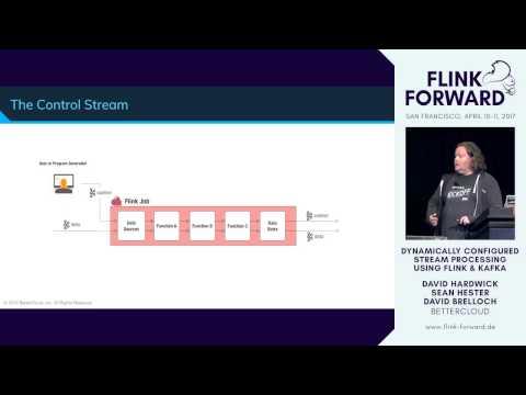 #FlinkForward SF 2017: Hardwick, Hester & Brelloch - Dynamically Configured Stream...