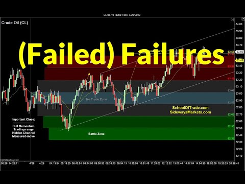 "Trading with ""Failed"" Failures 