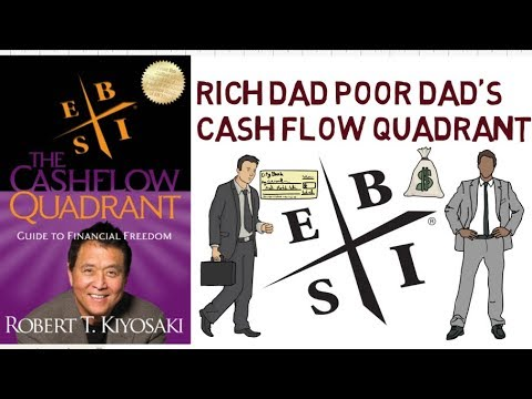 How To Get Rich In Tamil Rich Dad Poor Dad In Tamil Cashflow Quadrant Passive Income In Tamil
