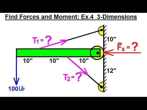 Mechanical Engineering: Equilibrium of Rigid Bodies (10 of 30) Find F=? T1=? T2=? Ex.5, 2-Dimensions