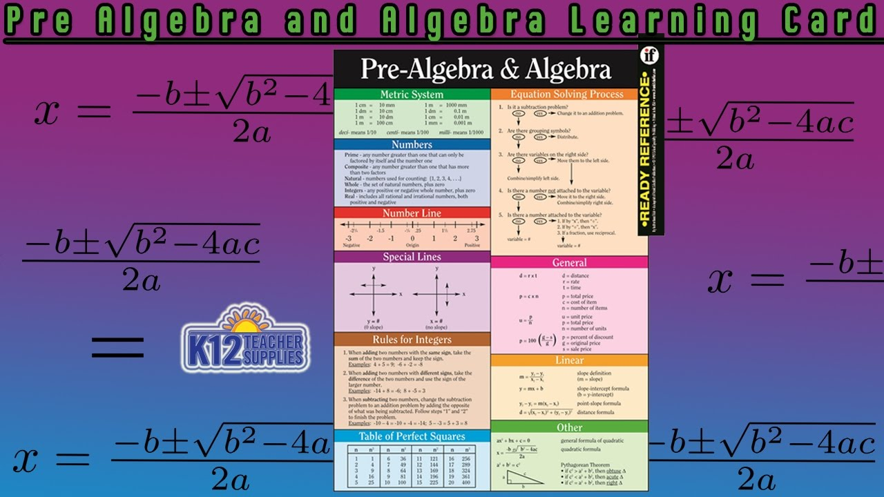 Algebra 1 formulas cheat sheet