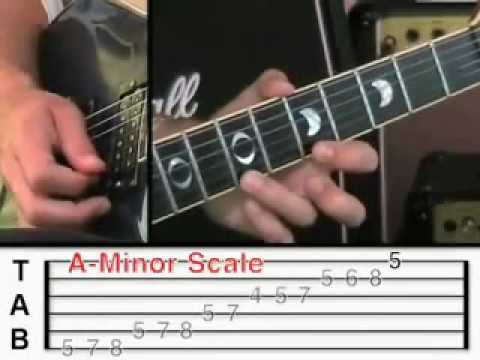 "Learn How To Play The Song ""White Flag "" With  Http://www.vguitarlessons.cjb.net"