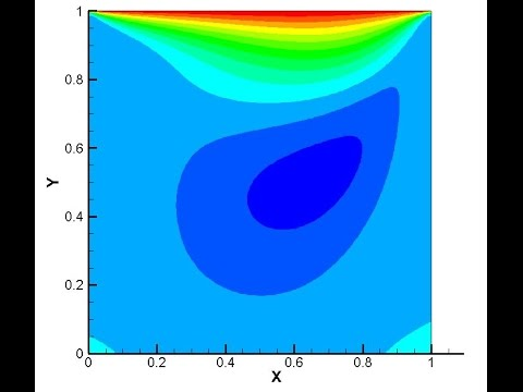 Implementing the CFD Basics - 03 - Part 2 - Coding for Lid Driven Cavity  Simulation