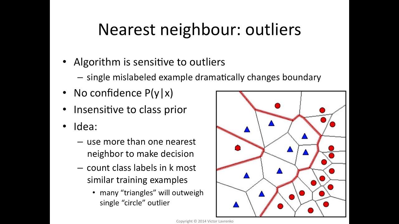 kNN 4 Sensitivity to outliers