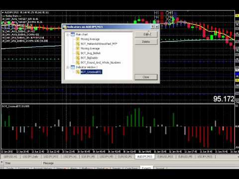 Binary options strategy nadex