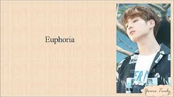 Download Euphoria jungkook lyrics mp3 free and mp4