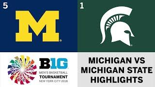 2018 Big Ten Men's Basketball Tournament: Michigan vs. Michigan State