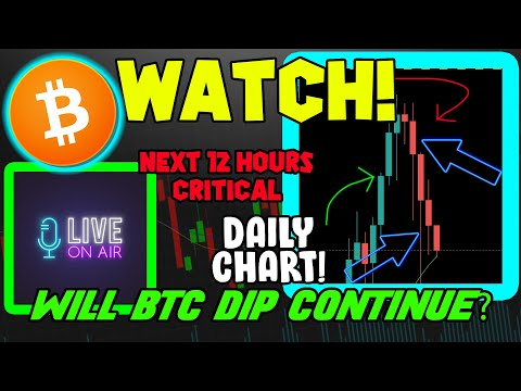 IS BITCOIN GOING TO KEEP FALLING?! OR WILL BTC BOUNCE?