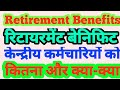 Indian Army Retirement benefits