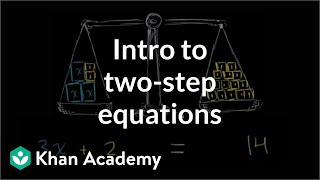 Solving two-step equations | Linear equations | Algebra I | Khan Academy