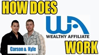 How Does Wealthy Affiliate Work Wealthy Affiliate Money Making Program