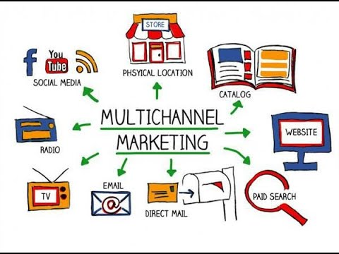 Hướng dẫn làm marketing online hiệu quả 100%