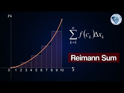 Estimate Lower and Upper Distance from Velocity Time Table of Values Riemann Sum