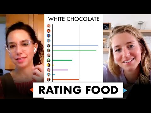 Pro Chefs Rate Foods from 1-100 | Test Kitchen Talks @ Home | Bon Appétit