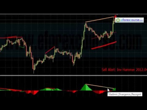 Best Forex Trading Simulator For Consistent Profits